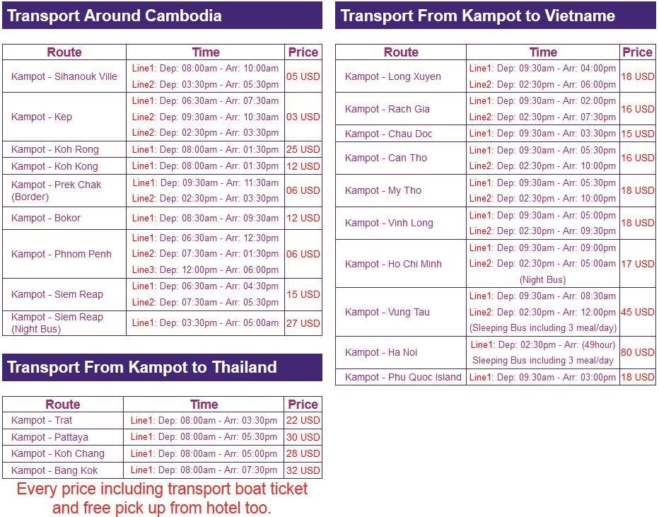 horaire de Kampot